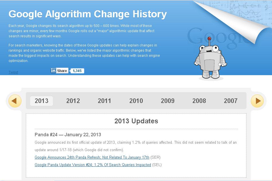 Google-Algorithm-Change-History