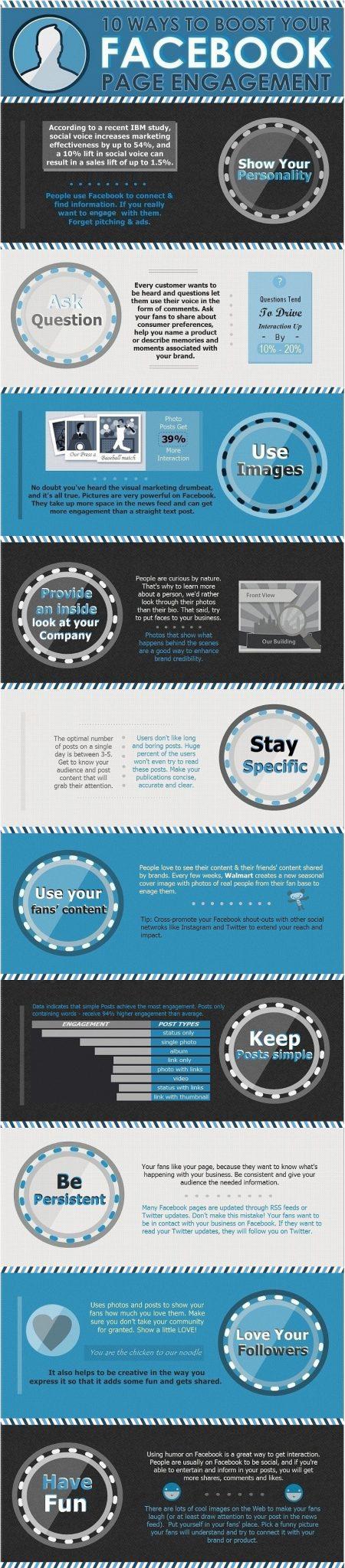 提升Facebook用户参与度的十大要点