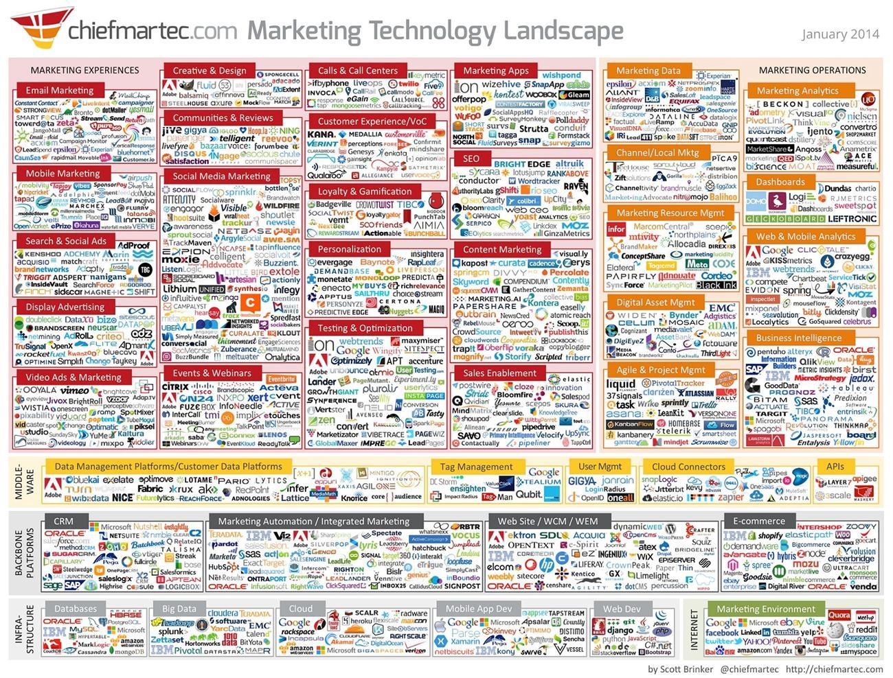 marketingimage