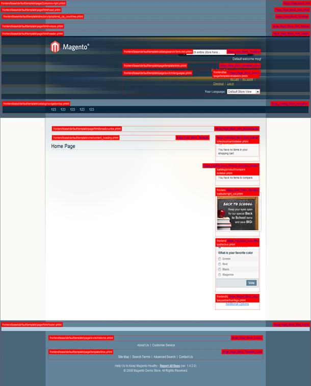 Magento 开启模板路径(Template Hints)提示