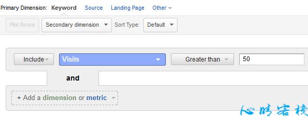 SEO关键字优化策略-Google Analytics提高关键字转化的的6步骤