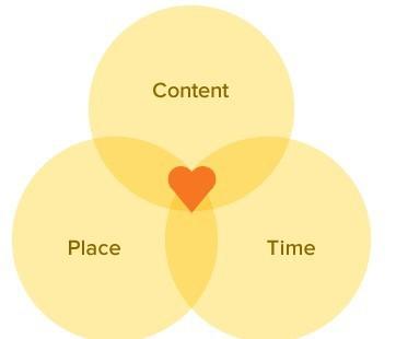 Inbound Marketing与Outbound Marketing的区别
