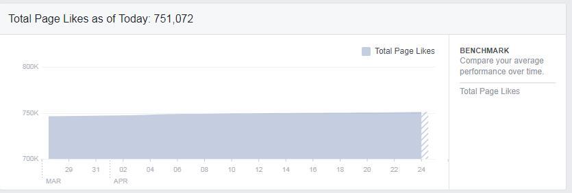 FB到750K