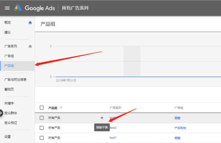 谷歌购物(Google Shopping)搜索推广优化方法