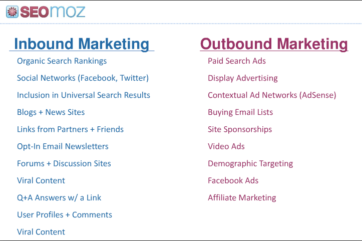 Inbound Marketing与Outbound Marketing的区别