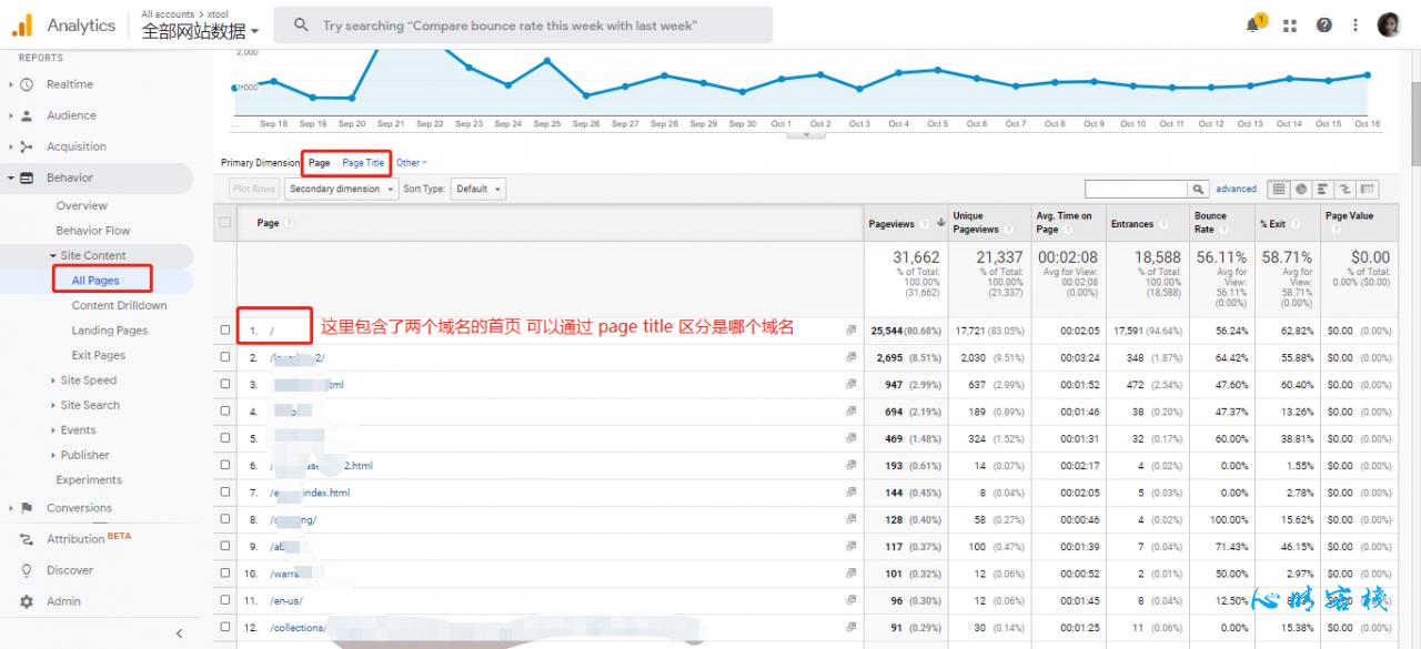 Google Analytics 如何跨域名统计数据?