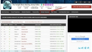 Youtube营销必备工具Socialblade教程 2021版