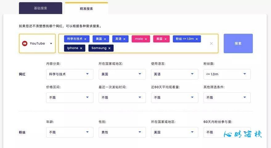 海外网红营销深度分析和市场报告