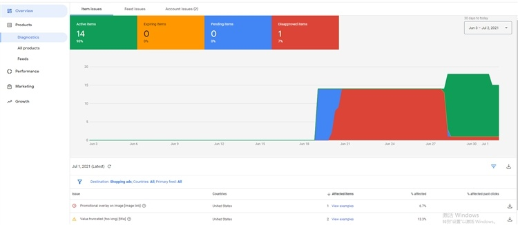 GMC(Google merchant center)最新被封原因以及解封方法
